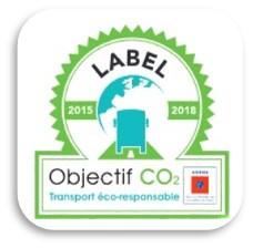 labelCO2